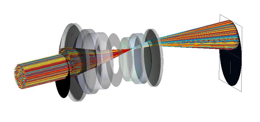 Stray Light Analysis